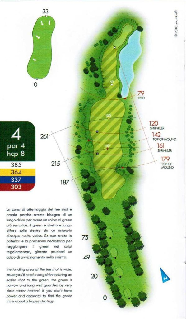 Is Arenas hole 4