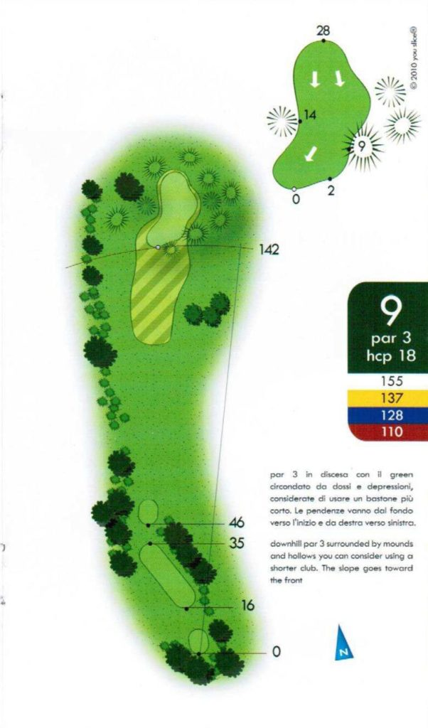 Is Arenas hole 9